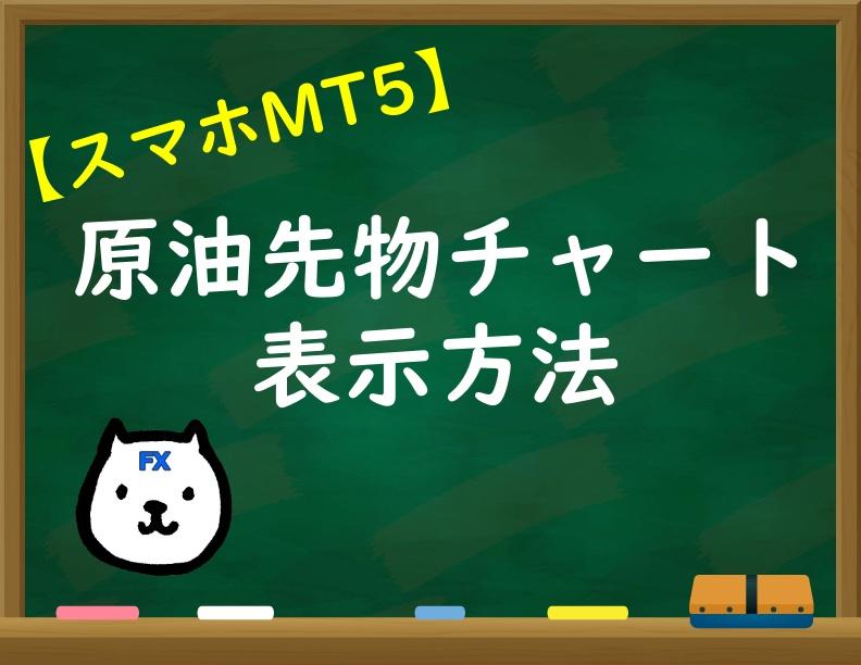 スマホ版のMT5で原油先物チャートを表示させる方法