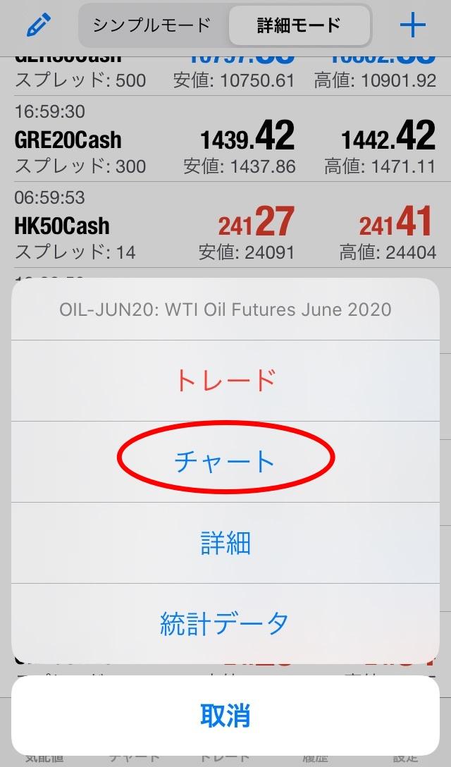 OILをタップしてチャートをタップ
