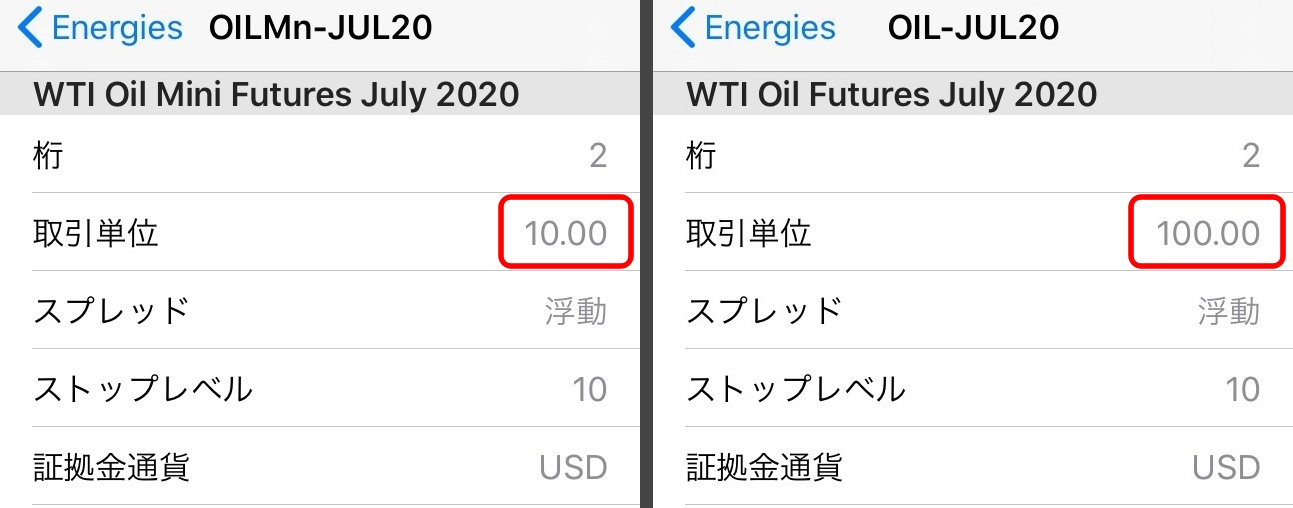 OILとOILMNの違い