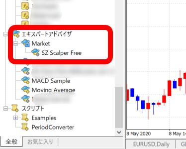 SZ Scalper Freeがエキスパートアドバイザーに入っている